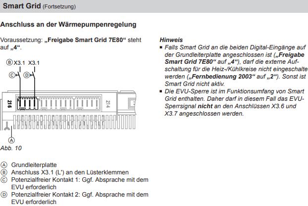 Smart Grid - Anschluss.PNG