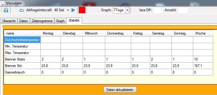 KW3 Statistik.jpg