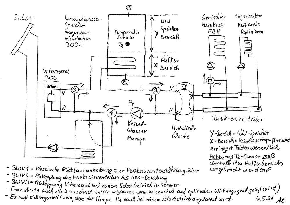 Schema Thermokombiring1.jpg