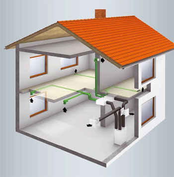 l ftungssystem f r den neubau f nf gute gr nde. Black Bedroom Furniture Sets. Home Design Ideas